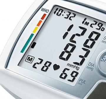 Sanitas SBM 03 Handgelenk-Blutdruckmessgerät